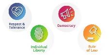 British Values Curriculum Overview